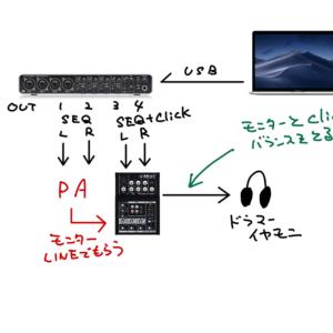 PC(パソコン)を使ってライブの同期システムを作ろう!!必要な機材、接続方法まとめ